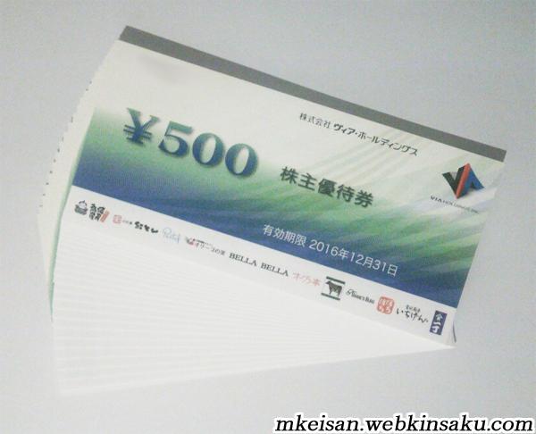 ヴィア・ホールディングス(7918)株主優待・配当 利回りチェック